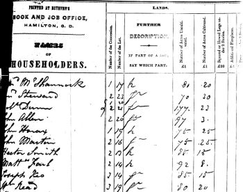 Assessment for Puslinch Township, Wellington County 1844